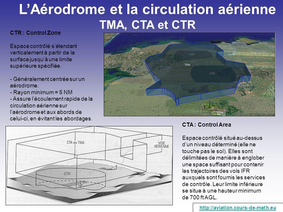 L'Aérodrome et la circulation aérienne TMA, CTA et CTR