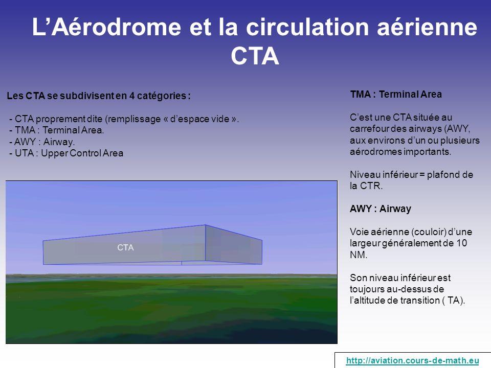 L'Aérodrome et la circulation aérienne CTA