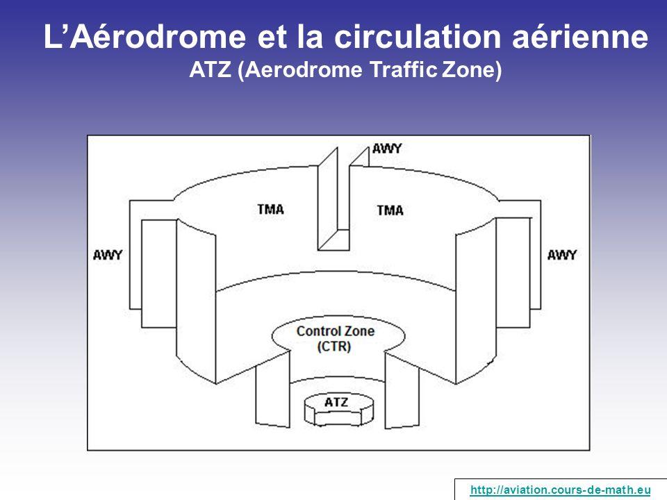 L'Aérodrome et la circulation aérienne ATZ (Aerodrome Traffic Zone)