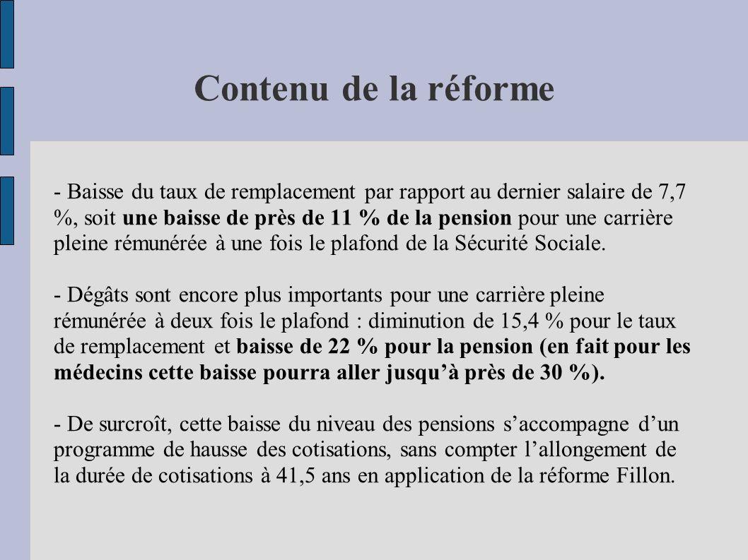 Contenu de la réforme
