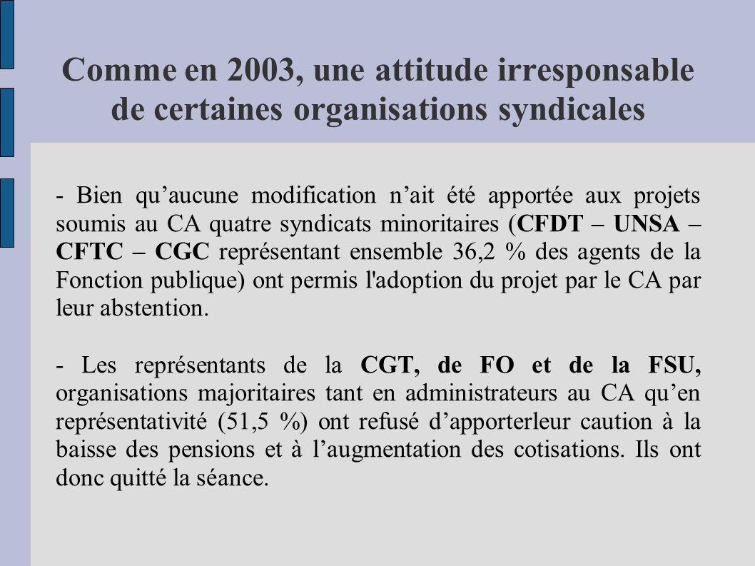 Comme en 2003, une attitude irresponsable de certaines organisations syndicales