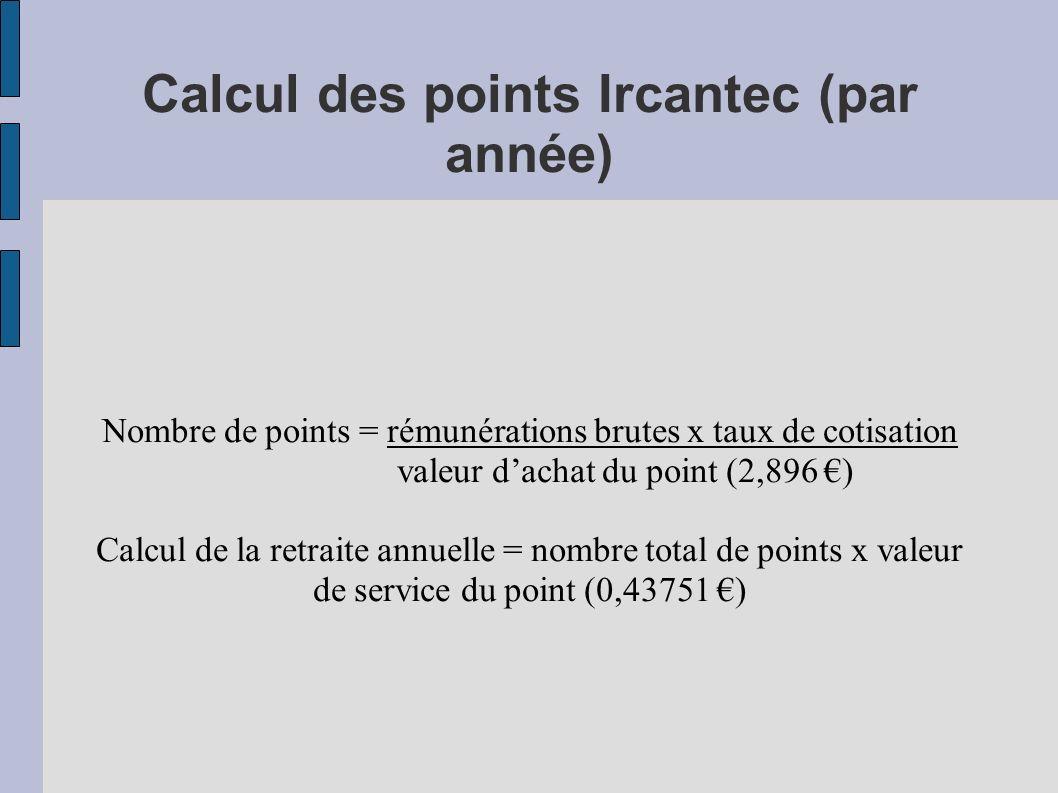 Calcul des points Ircantec (par année)
