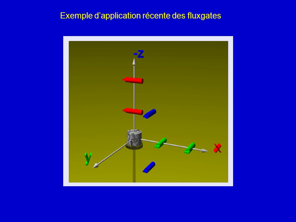 Exemple d'application récente des fluxgates