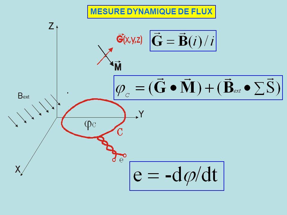 MESURE DYNAMIQUE DE FLUX