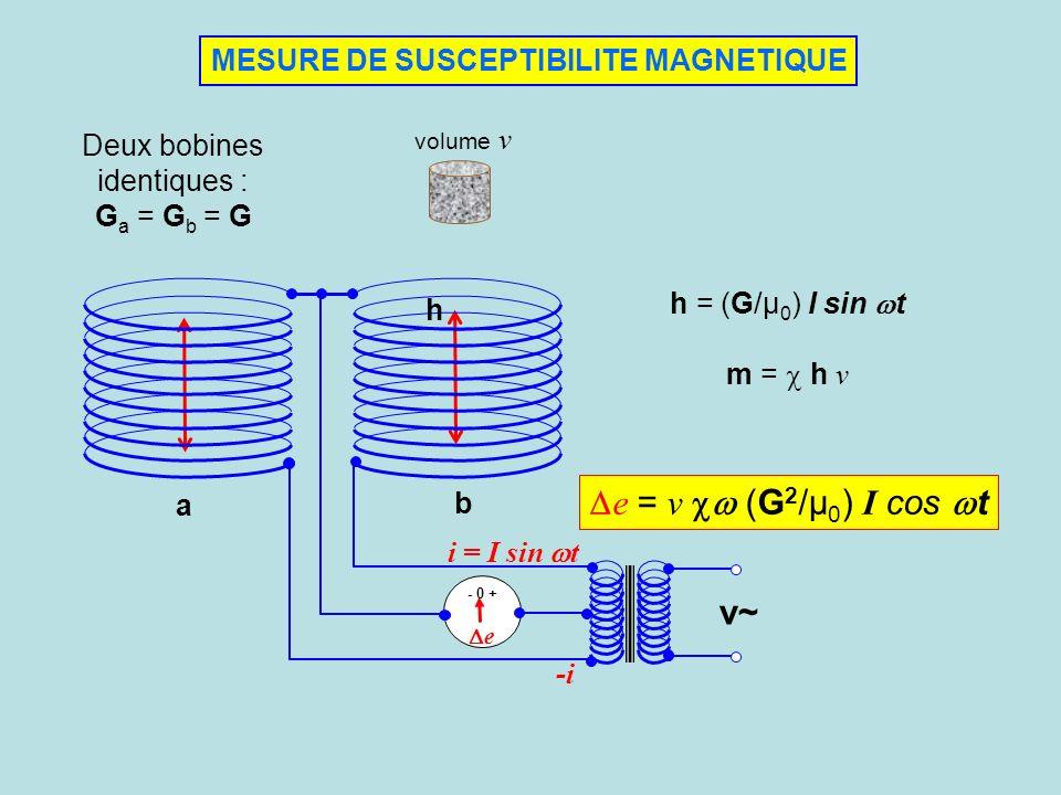 Deux bobines identiques : Ga = Gb = G