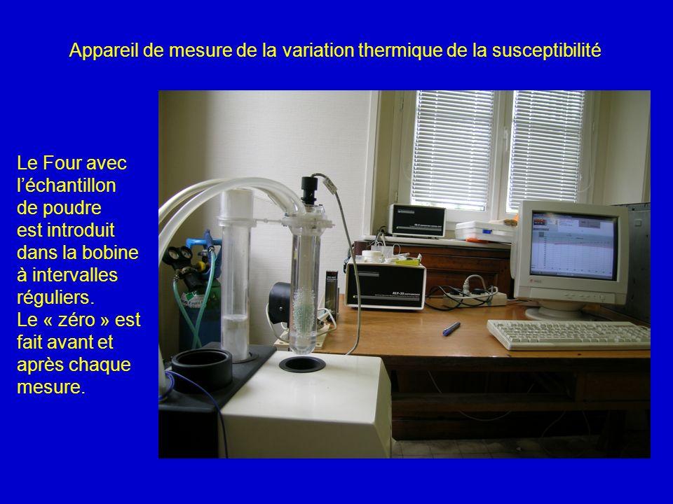 Appareil de mesure de la variation thermique de la susceptibilité