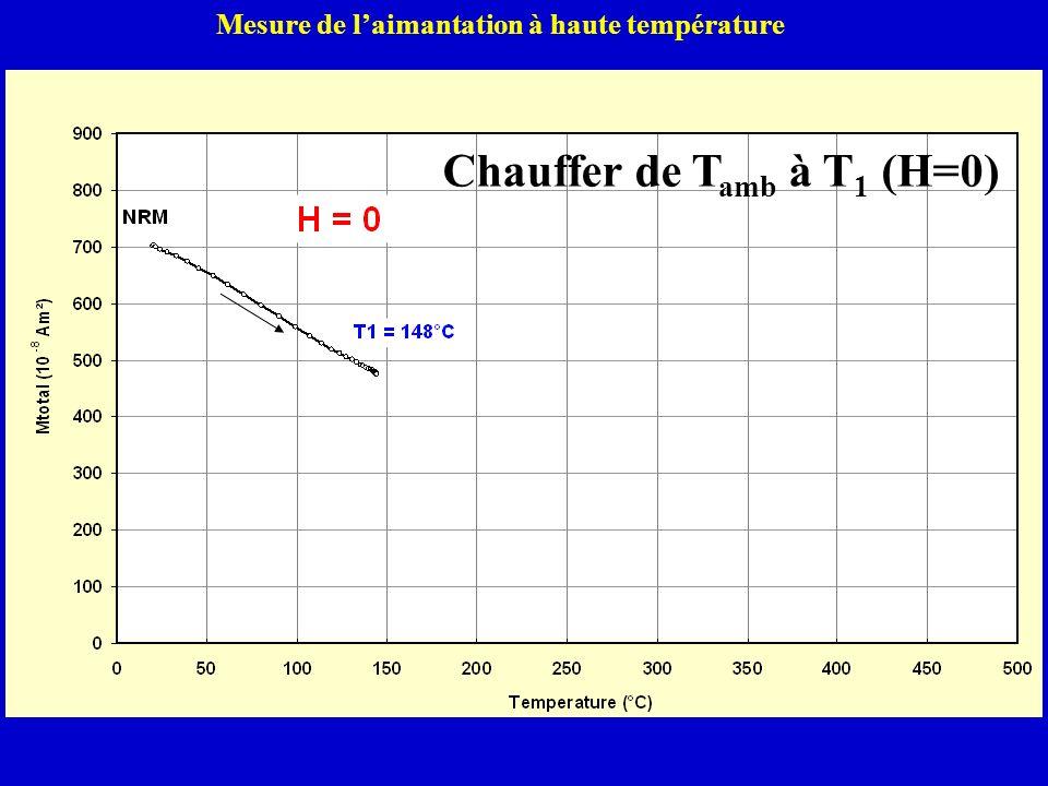 Chauffer de Tamb à T1 (H=0)