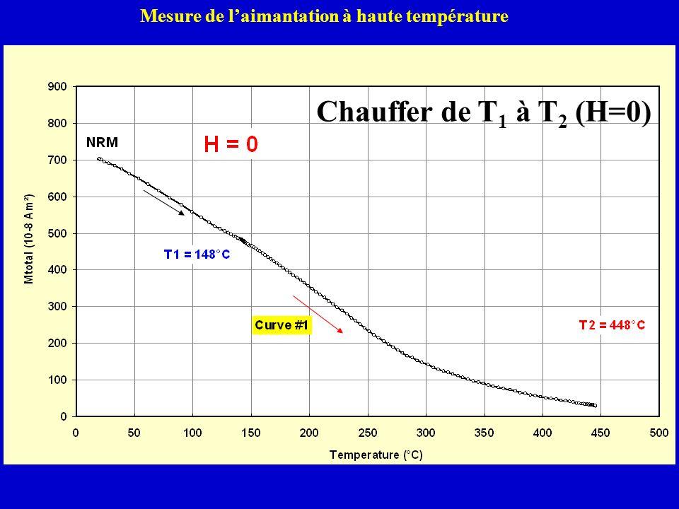Chauffer de T1 à T2 (H=0) Mesure de l'aimantation à haute température