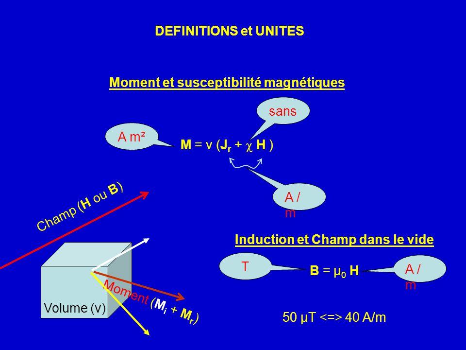 Moment et susceptibilité magnétiques Induction et Champ dans le vide