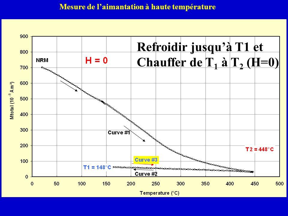 Refroidir jusqu'à T1 et Chauffer de T1 à T2 (H=0)