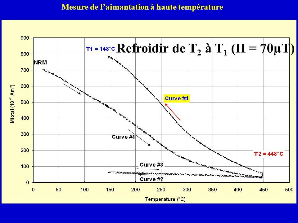Refroidir de T2 à T1 (H = 70µT)