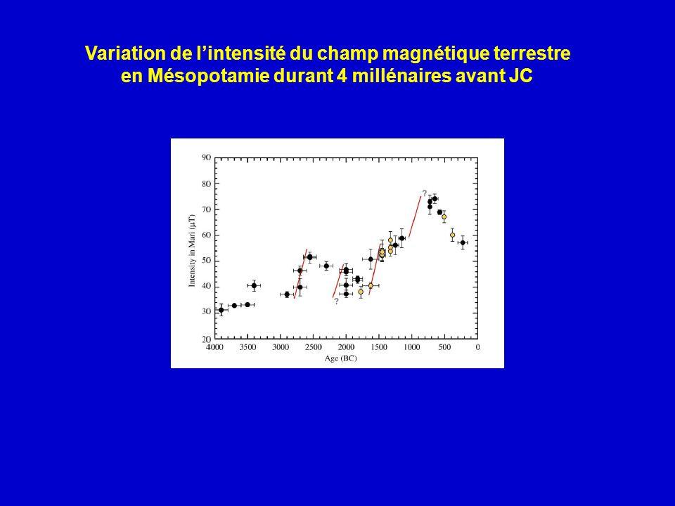 Variation de l'intensité du champ magnétique terrestre