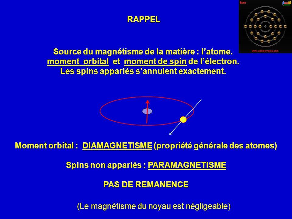 Source du magnétisme de la matière : l'atome.