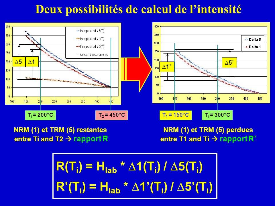 Deux possibilités de calcul de l'intensité