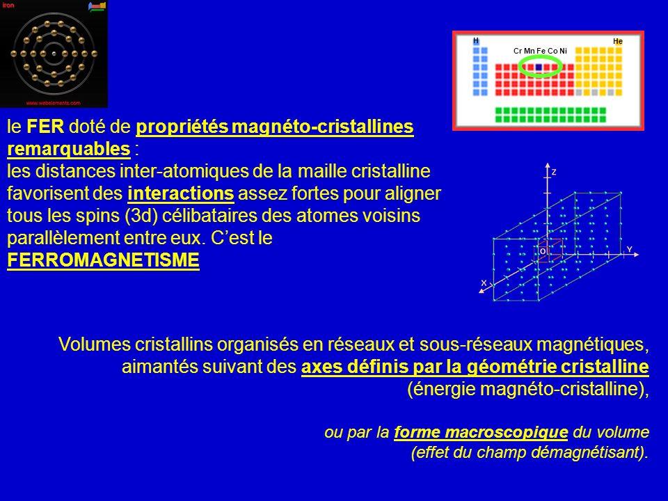 le FER doté de propriétés magnéto-cristallines remarquables :