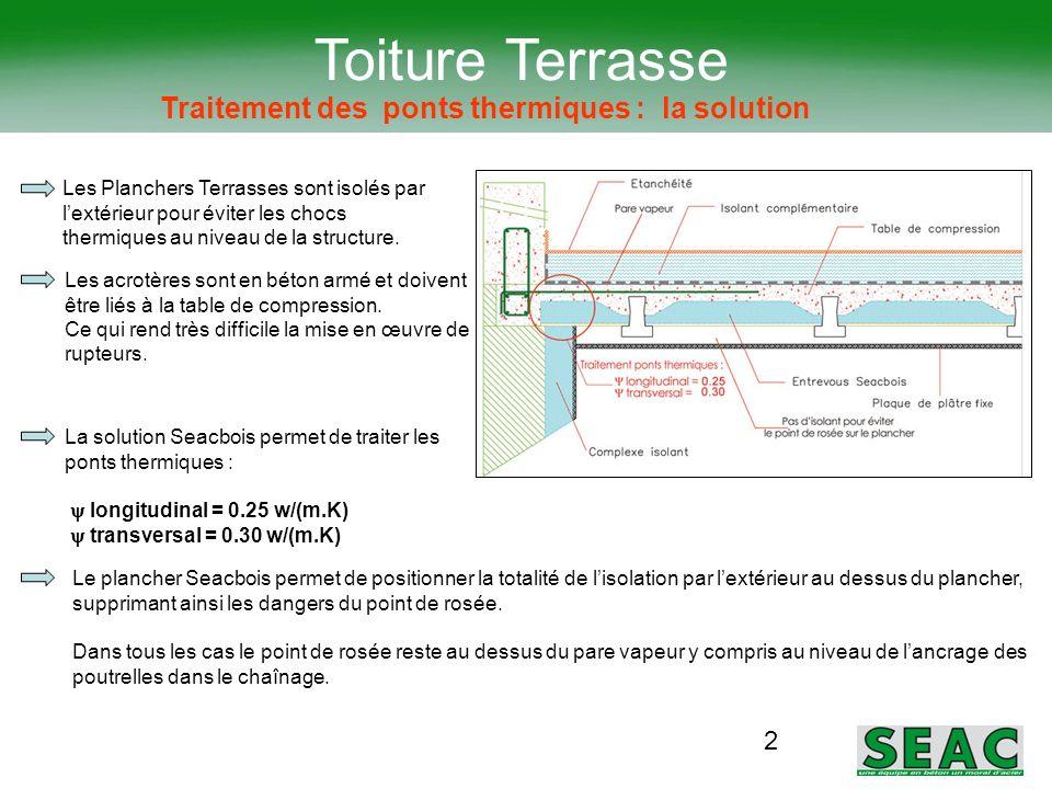 Traitement des ponts thermiques : la solution