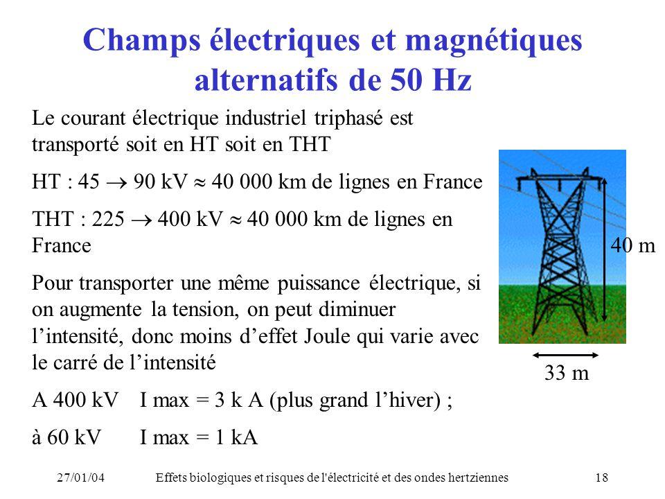 Champs électriques et magnétiques alternatifs de 50 Hz