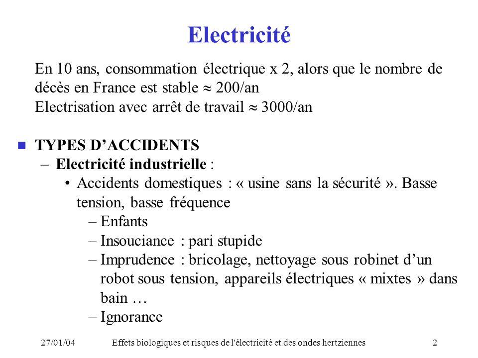 Electricité En 10 ans, consommation électrique x 2, alors que le nombre de décès en France est stable  200/an.