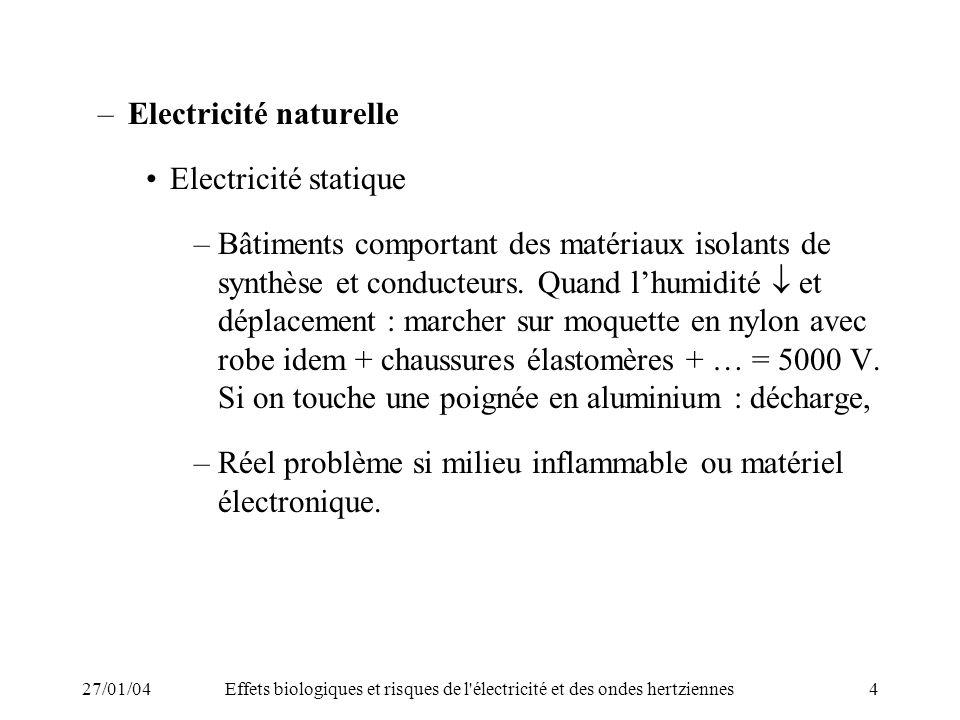 Electricité naturelle Electricité statique