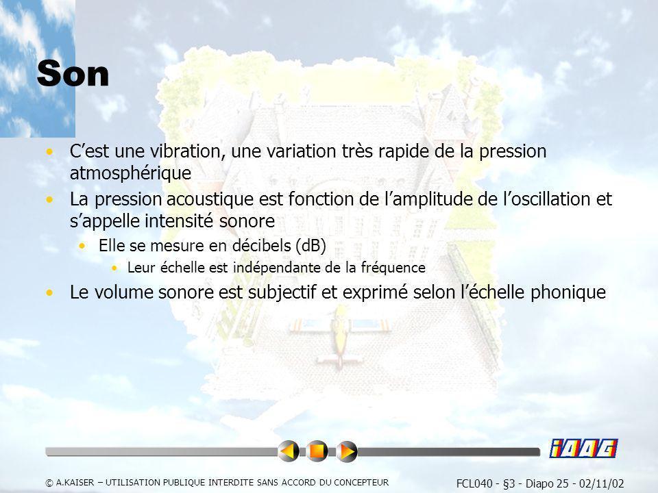 Son C'est une vibration, une variation très rapide de la pression atmosphérique.