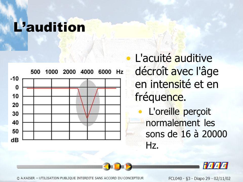 L'auditionL acuité auditive décroît avec l âge en intensité et en fréquence.