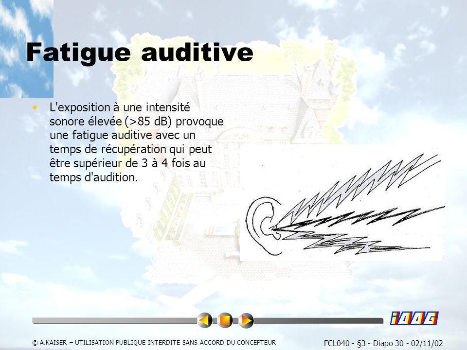 Fatigue auditive