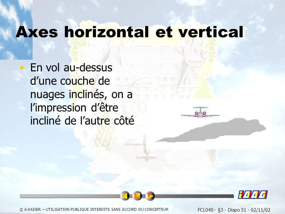 Axes horizontal et vertical