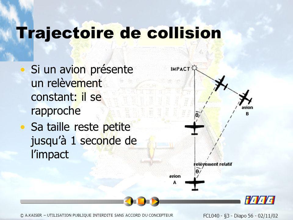 Trajectoire de collision