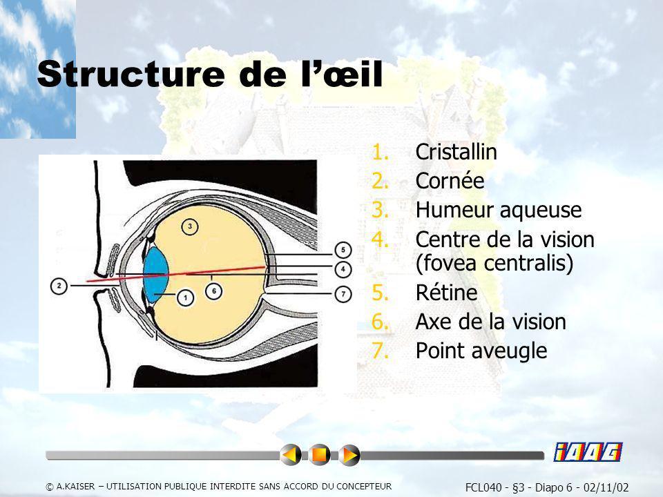 Structure de l'œil Cristallin Cornée Humeur aqueuse