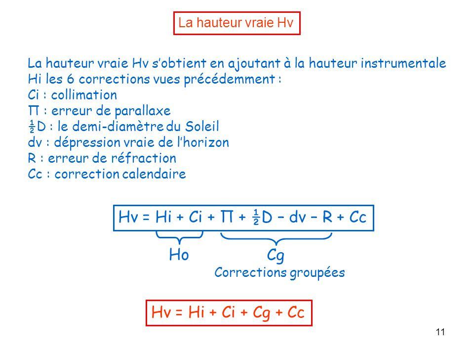 Hv = Hi + Ci + Π + ½D – dv – R + Cc
