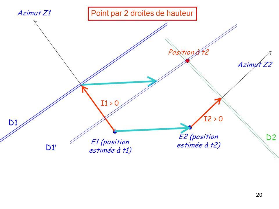 Point par 2 droites de hauteur