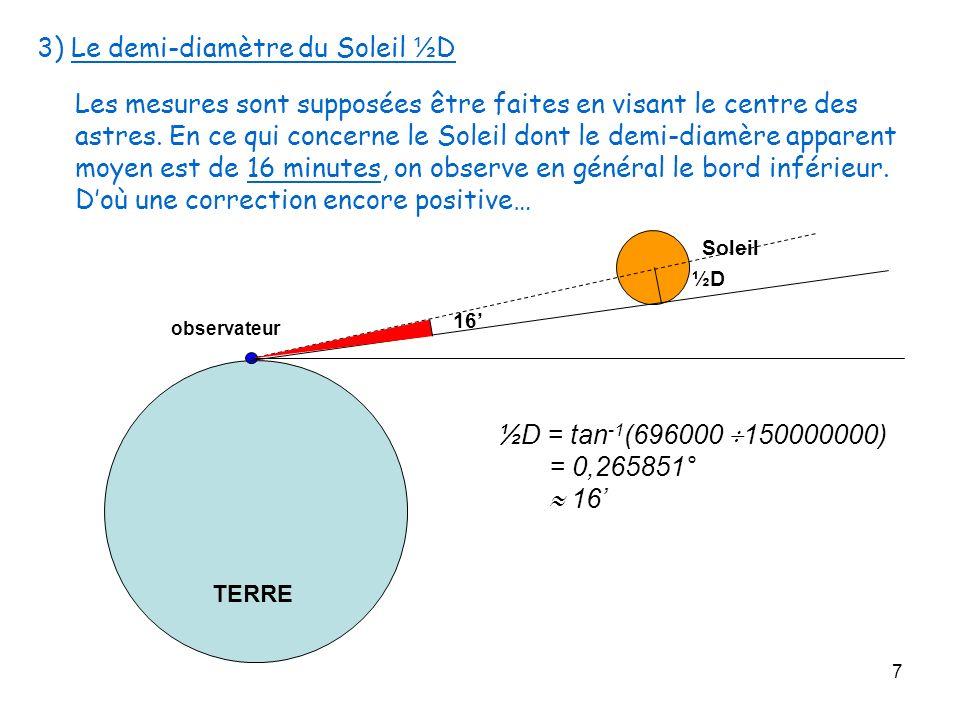 3) Le demi-diamètre du Soleil ½D