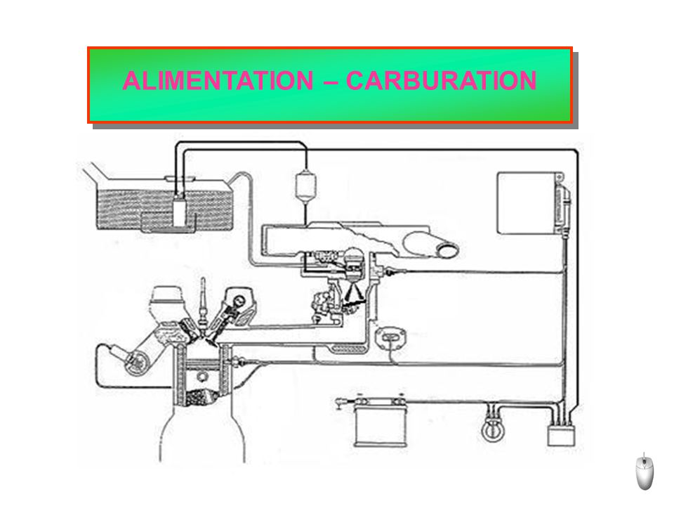 ALIMENTATION – CARBURATION