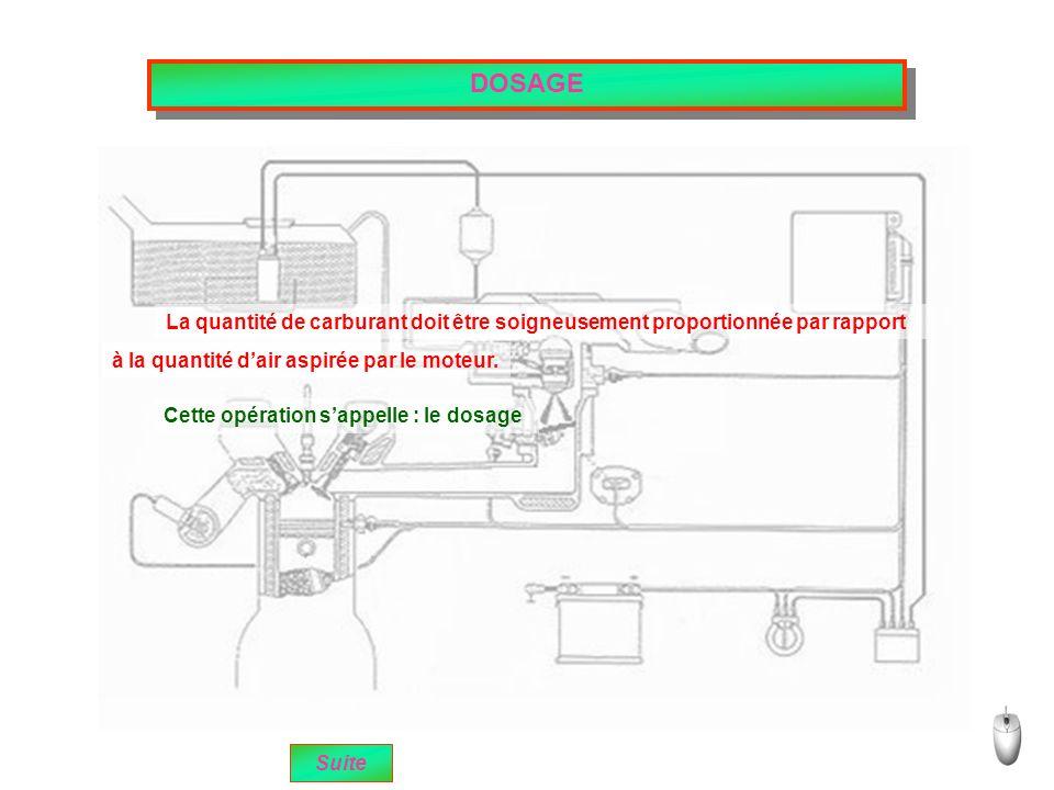DOSAGE La quantité de carburant doit être soigneusement proportionnée par rapport. à la quantité d'air aspirée par le moteur.