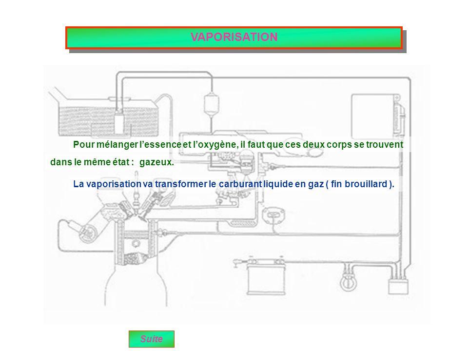 VAPORISATION Pour mélanger l'essence et l'oxygène, il faut que ces deux corps se trouvent. dans le même état : gazeux.