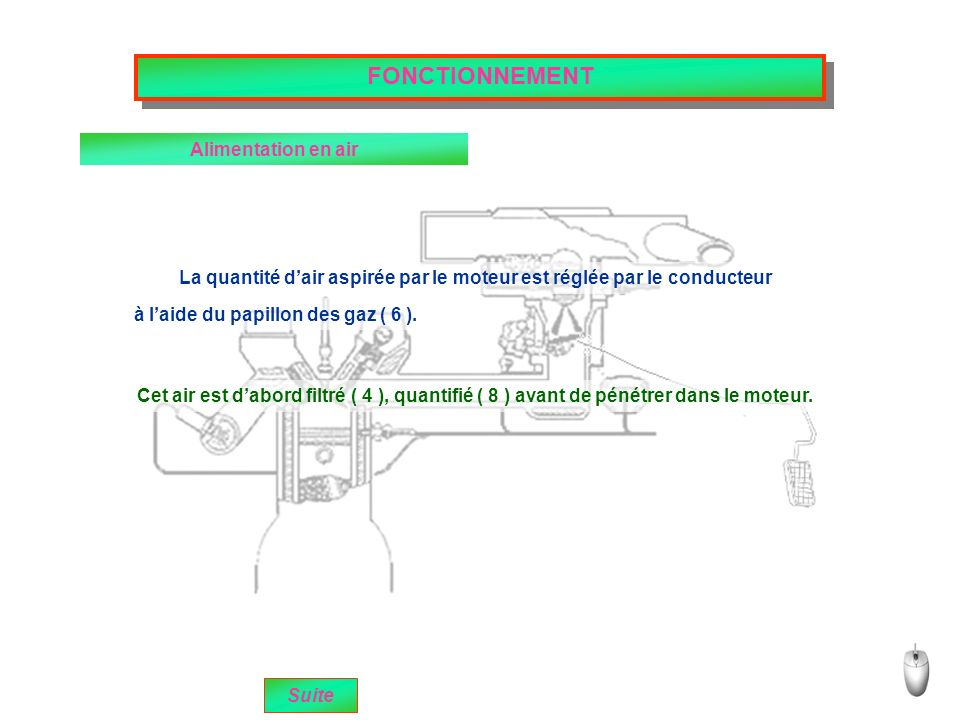 FONCTIONNEMENT Alimentation en air