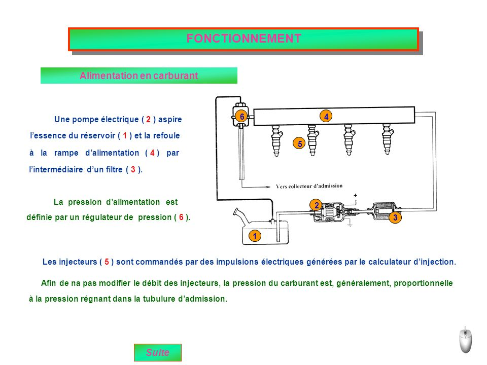 Alimentation en carburant