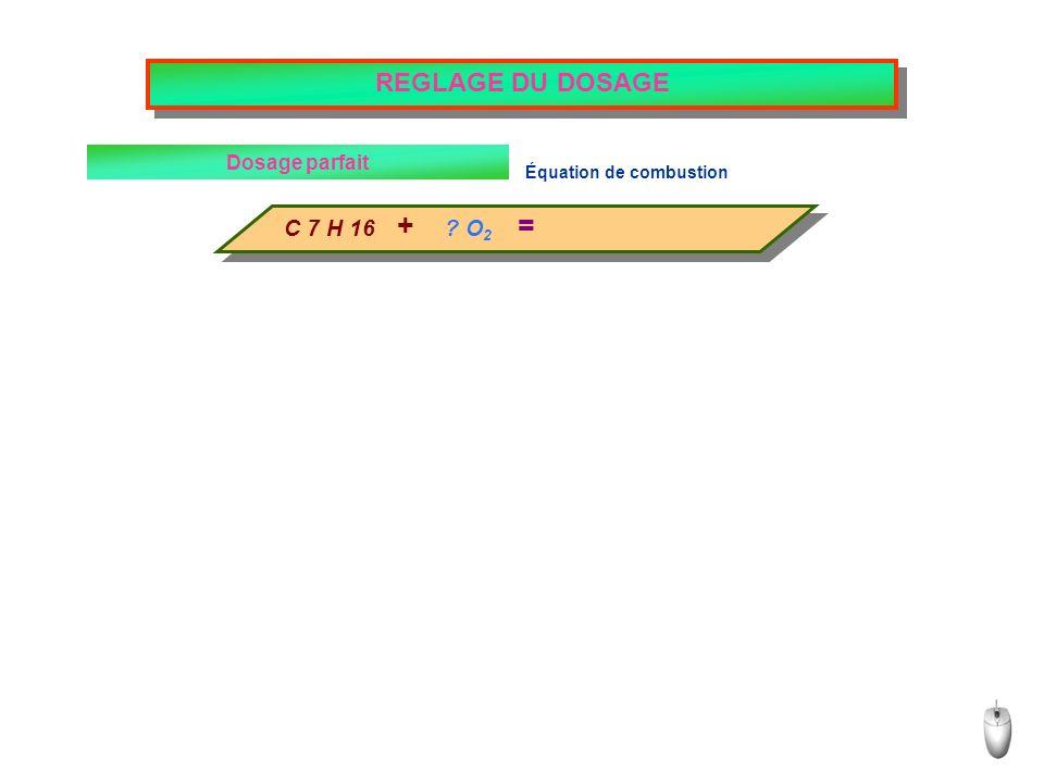 REGLAGE DU DOSAGE C 7 H 16 + O2 = Dosage parfait