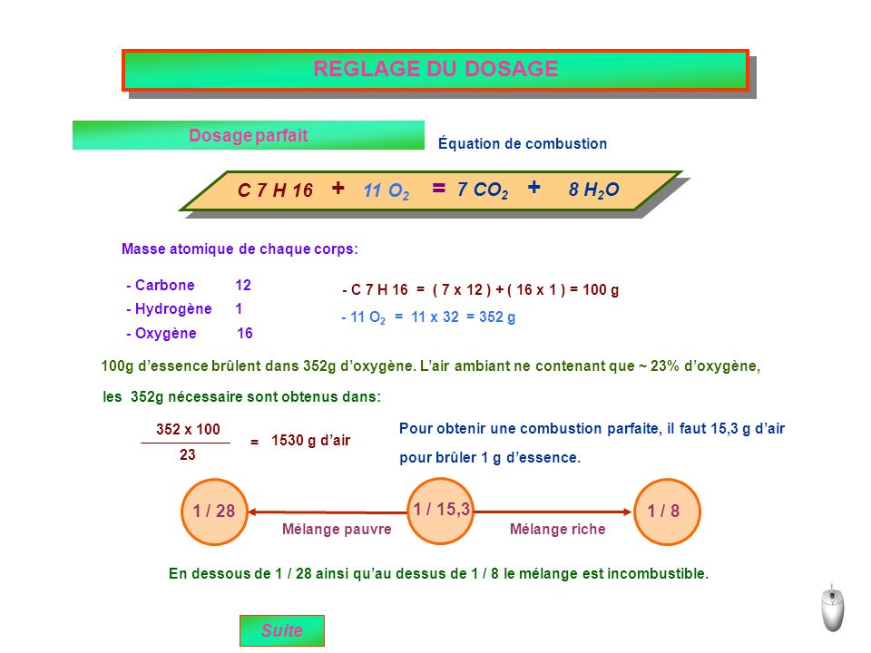 REGLAGE DU DOSAGE C 7 H O2 = 7 CO2 + 8 H2O Dosage parfait