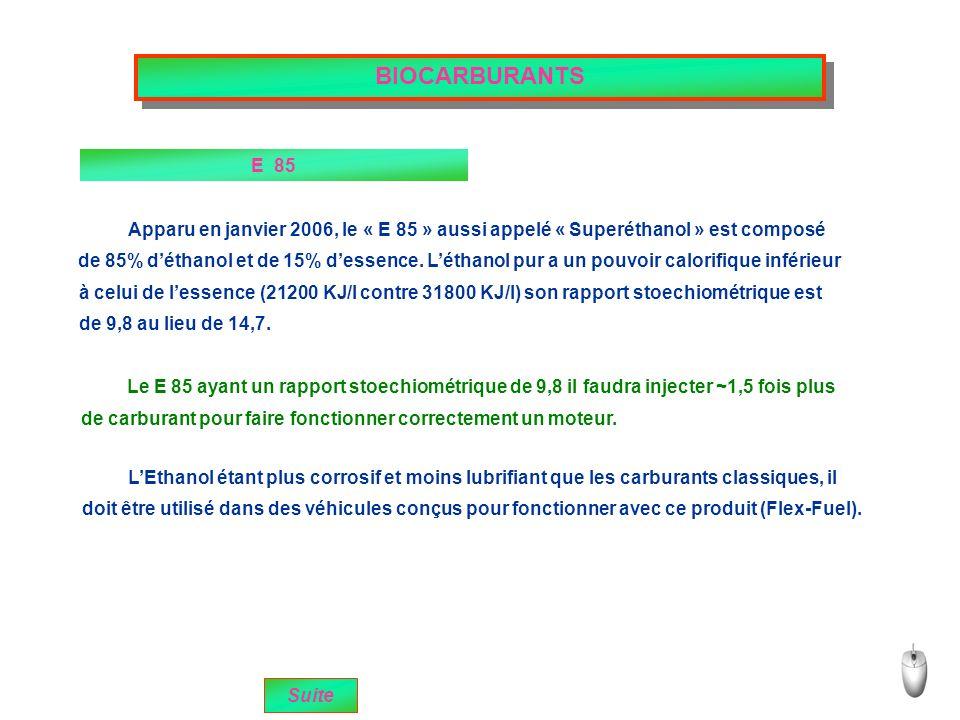 BIOCARBURANTS E 85. Apparu en janvier 2006, le « E 85 » aussi appelé « Superéthanol » est composé.
