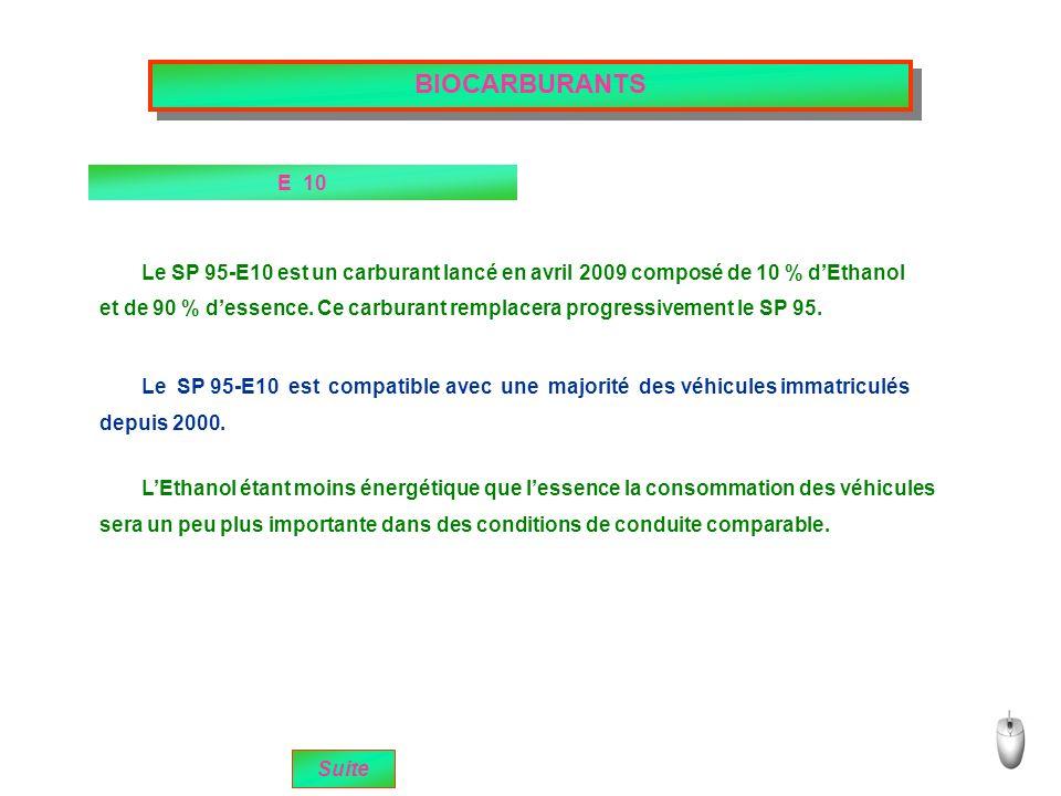 BIOCARBURANTS E 10. Le SP 95-E10 est un carburant lancé en avril 2009 composé de 10 % d'Ethanol.