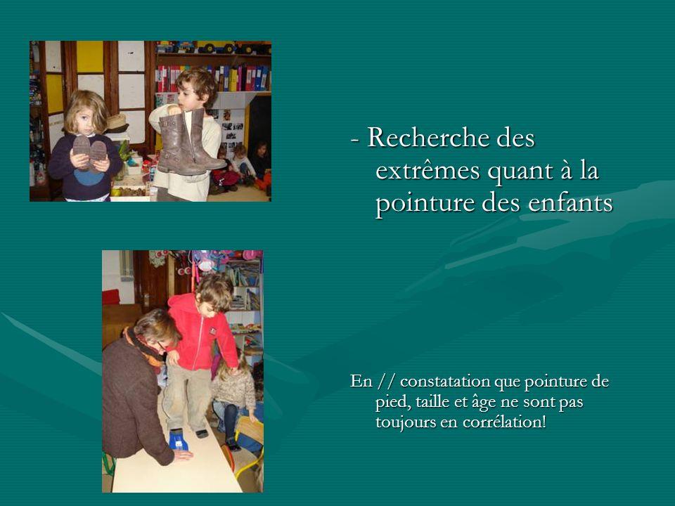 - Recherche des extrêmes quant à la pointure des enfants