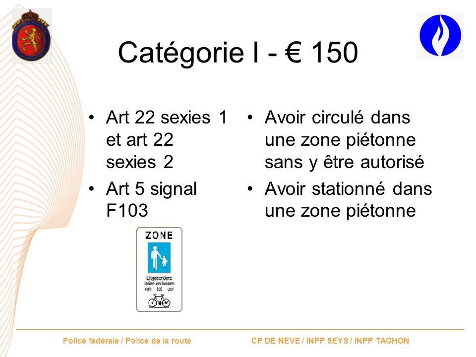 Catégorie I - € 150 Art 22 sexies 1 et art 22 sexies 2