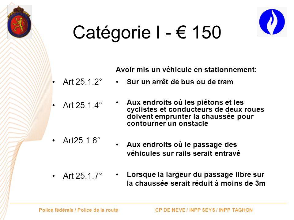 Catégorie I - € 150 Art 25.1.2° Art 25.1.4° Art25.1.6° Art 25.1.7°
