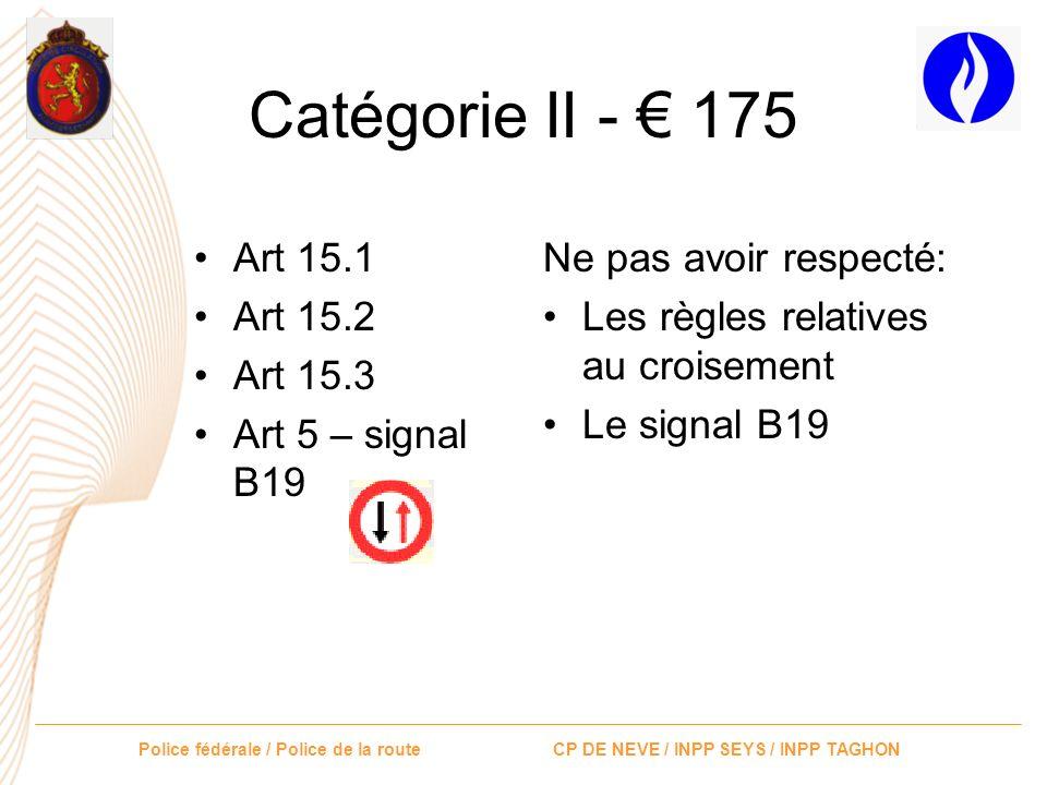 Catégorie II - € 175 Art 15.1 Art 15.2 Art 15.3 Art 5 – signal B19