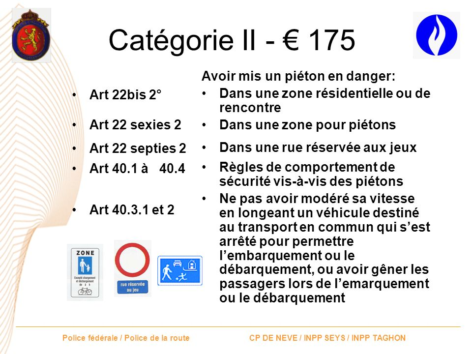 Catégorie II - € 175 Art 22bis 2° Art 22 sexies 2 Art 22 septies 2