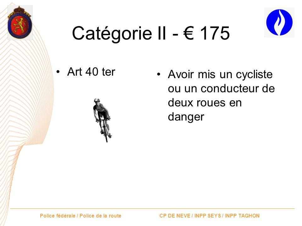 Catégorie II - € 175 Art 40 ter Avoir mis un cycliste ou un conducteur de deux roues en danger