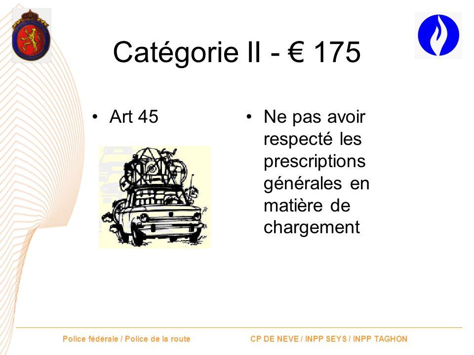 Catégorie II - € 175 Art 45.