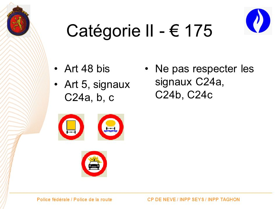 Catégorie II - € 175 Art 48 bis Art 5, signaux C24a, b, c
