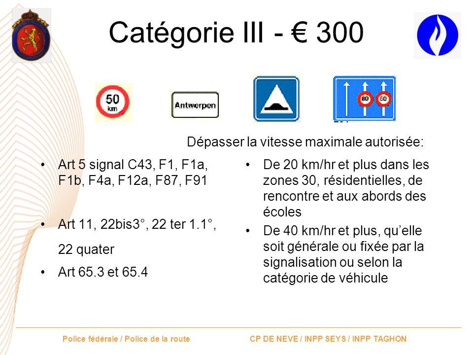 Catégorie III - € 300 Dépasser la vitesse maximale autorisée: